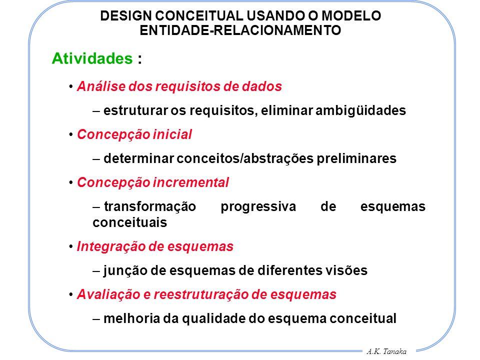 A.K. Tanaka DESIGN CONCEITUAL USANDO O MODELO ENTIDADE-RELACIONAMENTO Análise dos requisitos de dados – estruturar os requisitos, eliminar ambigüidade