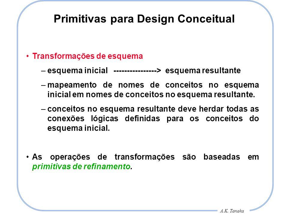 A.K. Tanaka Primitivas para Design Conceitual Transformações de esquema –esquema inicial ----------------> esquema resultante –mapeamento de nomes de