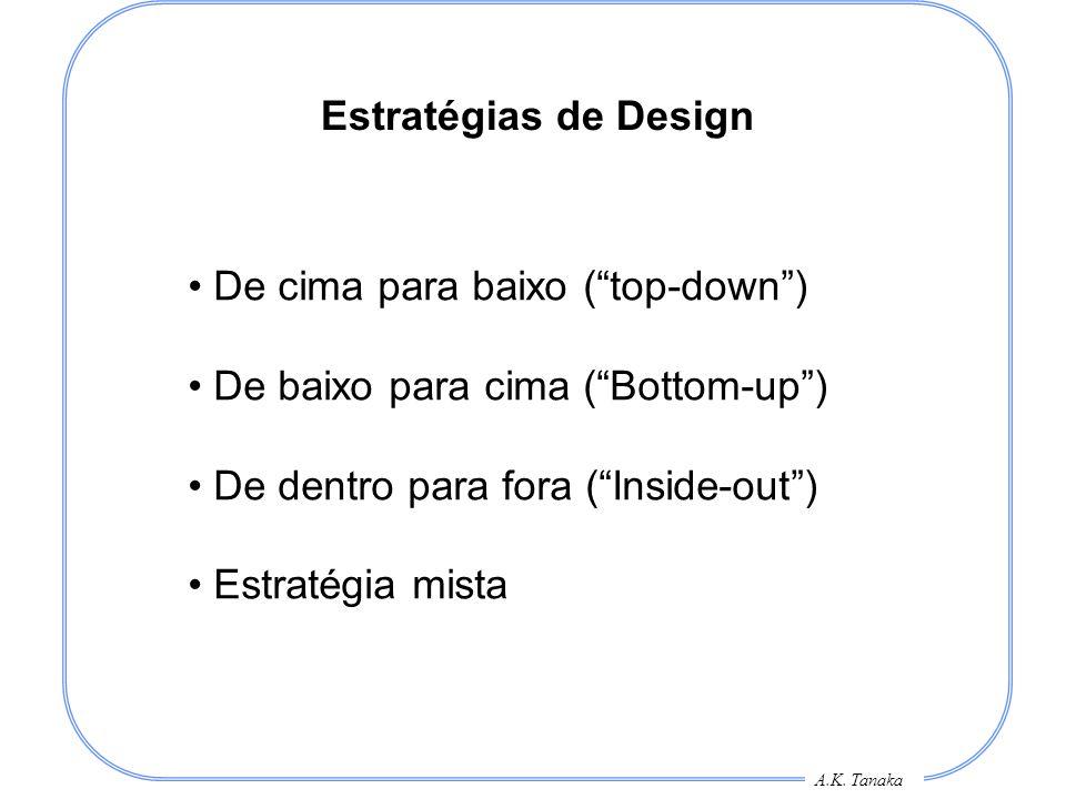 A.K. Tanaka Estratégias de Design De cima para baixo (top-down) De baixo para cima (Bottom-up) De dentro para fora (Inside-out) Estratégia mista
