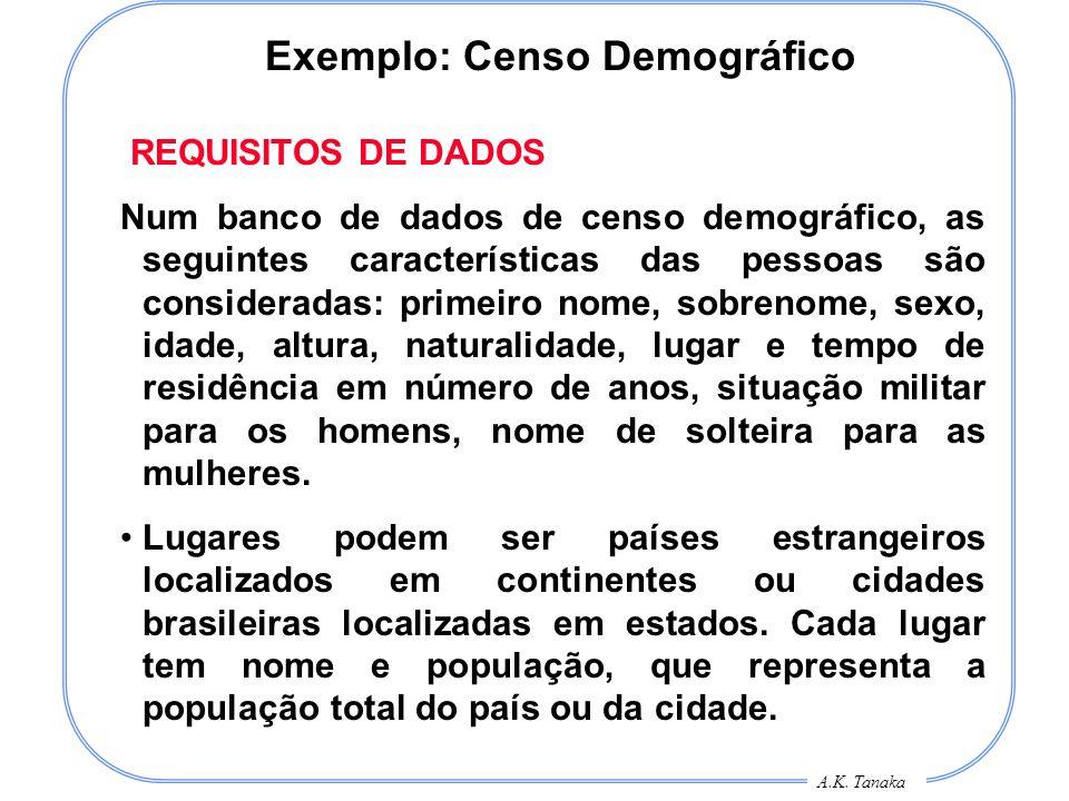 A.K. Tanaka Exemplo: Censo Demográfico REQUISITOS DE DADOS Num banco de dados de censo demográfico, as seguintes características das pessoas são consi