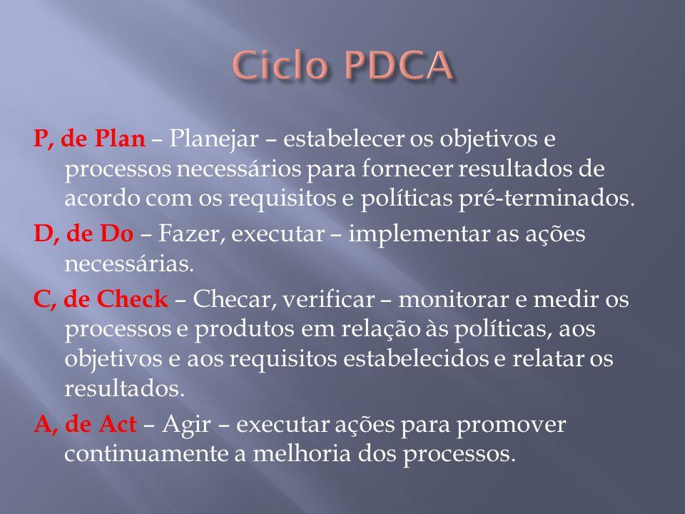 P, de Plan – Planejar – estabelecer os objetivos e processos necessários para fornecer resultados de acordo com os requisitos e políticas pré-terminad