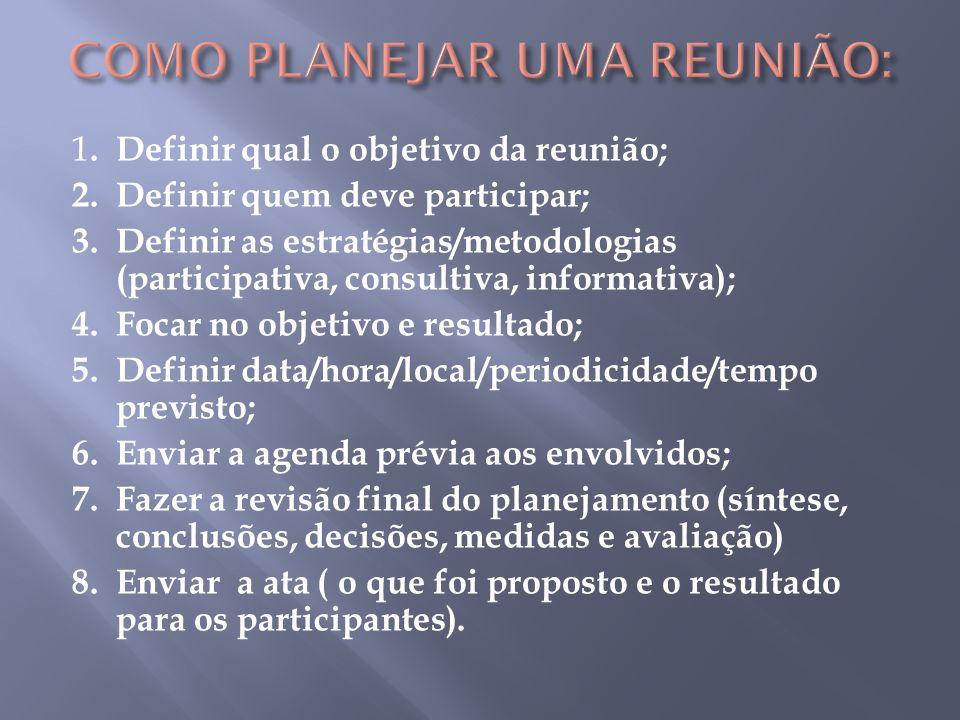 1. Definir qual o objetivo da reunião; 2. Definir quem deve participar; 3. Definir as estratégias/metodologias (participativa, consultiva, informativa
