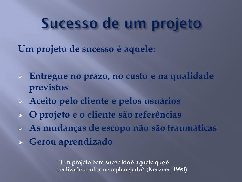 Um projeto de sucesso é aquele: Entregue no prazo, no custo e na qualidade previstos Aceito pelo cliente e pelos usuários O projeto e o cliente são re