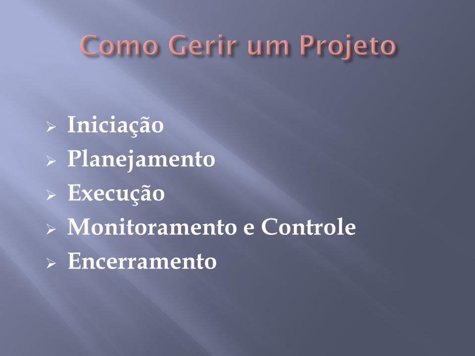 Iniciação Planejamento Execução Monitoramento e Controle Encerramento