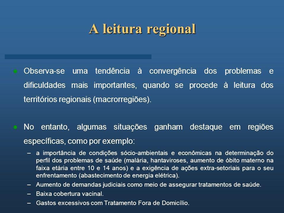 A leitura regional Observa-se uma tendência à convergência dos problemas e dificuldades mais importantes, quando se procede à leitura dos territórios