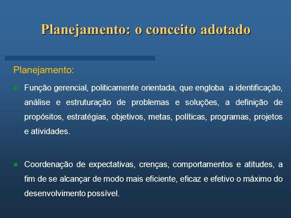 Planejamento: o conceito adotado Planejamento: Função gerencial, politicamente orientada, que engloba a identificação, análise e estruturação de probl
