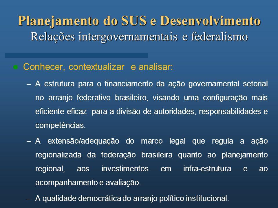 Planejamento do SUS e Desenvolvimento Relações intergovernamentais e federalismo Conhecer, contextualizar e analisar: –A estrutura para o financiament
