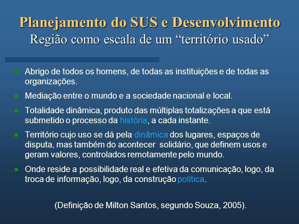 Planejamento do SUS e Desenvolvimento Região como escala de um território usado Abrigo de todos os homens, de todas as instituições e de todas as orga