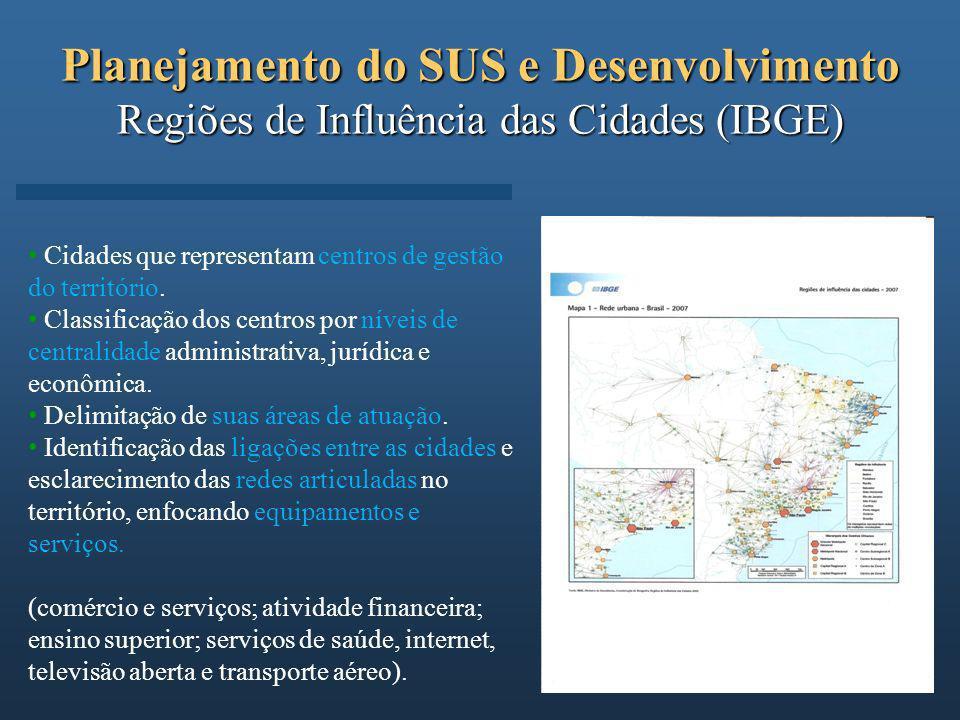 Planejamento do SUS e Desenvolvimento Regiões de Influência das Cidades (IBGE) Cidades que representam centros de gestão do território. Classificação