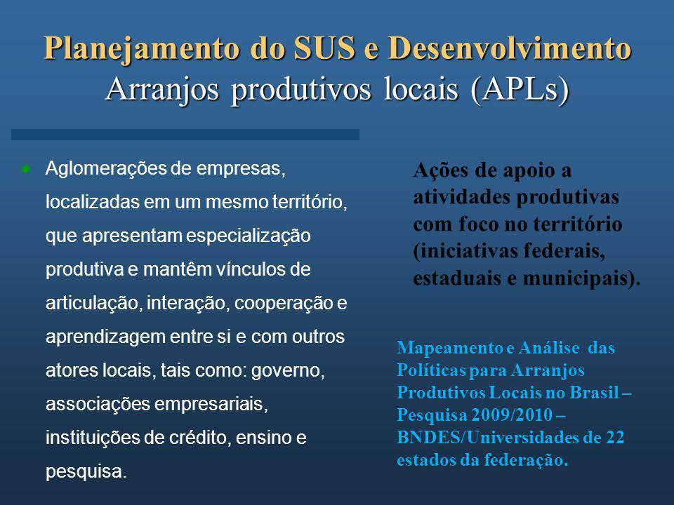 Planejamento do SUS e Desenvolvimento Arranjos produtivos locais (APLs) Aglomerações de empresas, localizadas em um mesmo território, que apresentam e