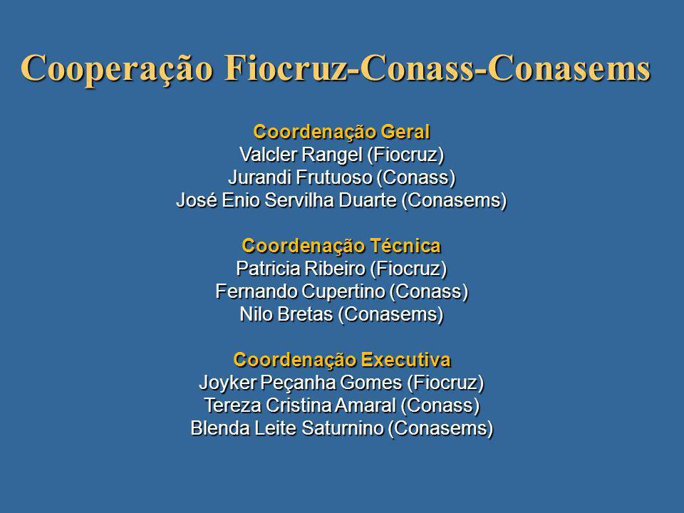 Cooperação Fiocruz-Conass-Conasems Coordenação Geral Valcler Rangel (Fiocruz) Jurandi Frutuoso (Conass) José Enio Servilha Duarte (Conasems) Coordenaç
