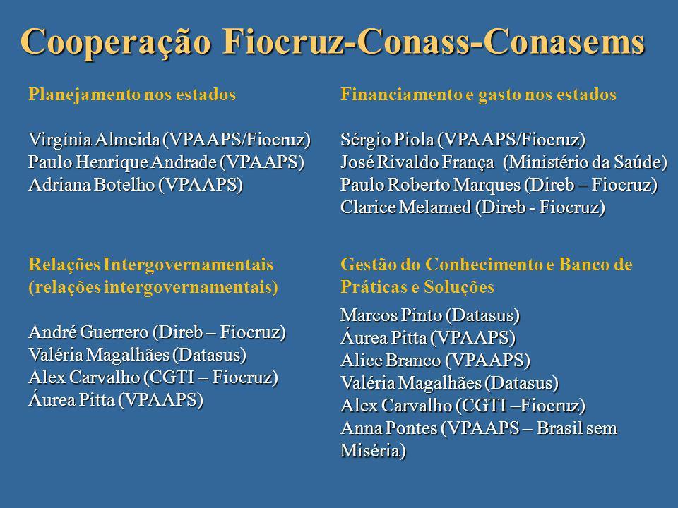 Cooperação Fiocruz-Conass-Conasems Planejamento nos estados Virgínia Almeida (VPAAPS/Fiocruz) Paulo Henrique Andrade (VPAAPS) Adriana Botelho (VPAAPS)