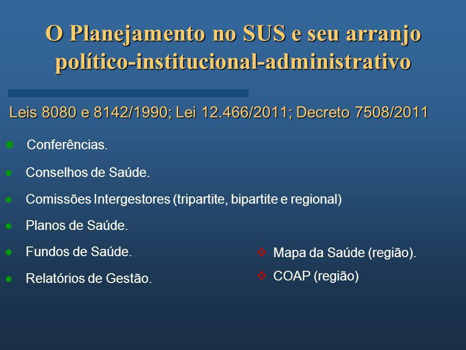 O Planejamento no SUS e seu arranjo político-institucional-administrativo Leis 8080 e 8142/1990; Lei 12.466/2011; Decreto 7508/2011 Conferências. Cons
