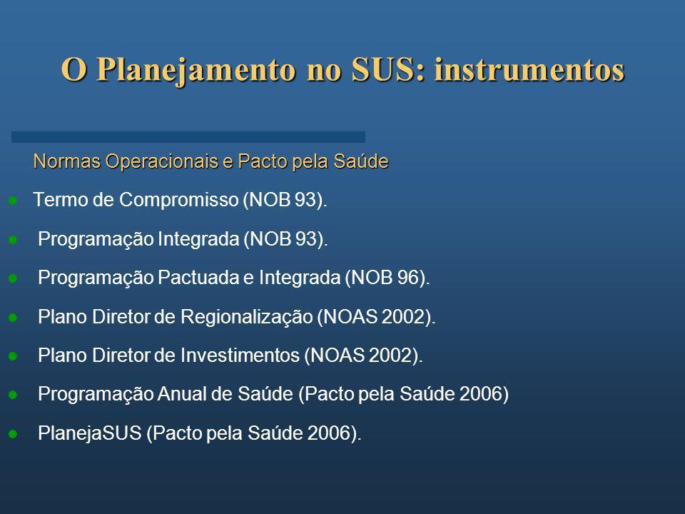 O Planejamento no SUS: instrumentos Normas Operacionais e Pacto pela Saúde Termo de Compromisso (NOB 93). Programação Integrada (NOB 93). Programação