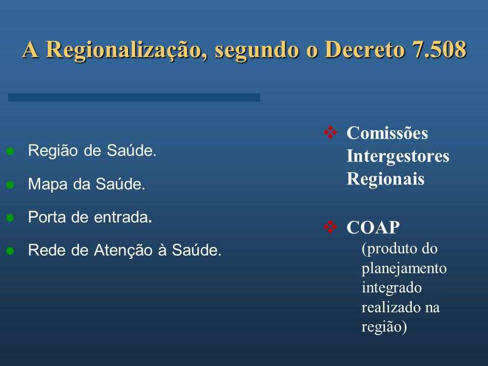 A Regionalização, segundo o Decreto 7.508 Região de Saúde. Mapa da Saúde. Porta de entrada. Rede de Atenção à Saúde. Comissões Intergestores Regionais