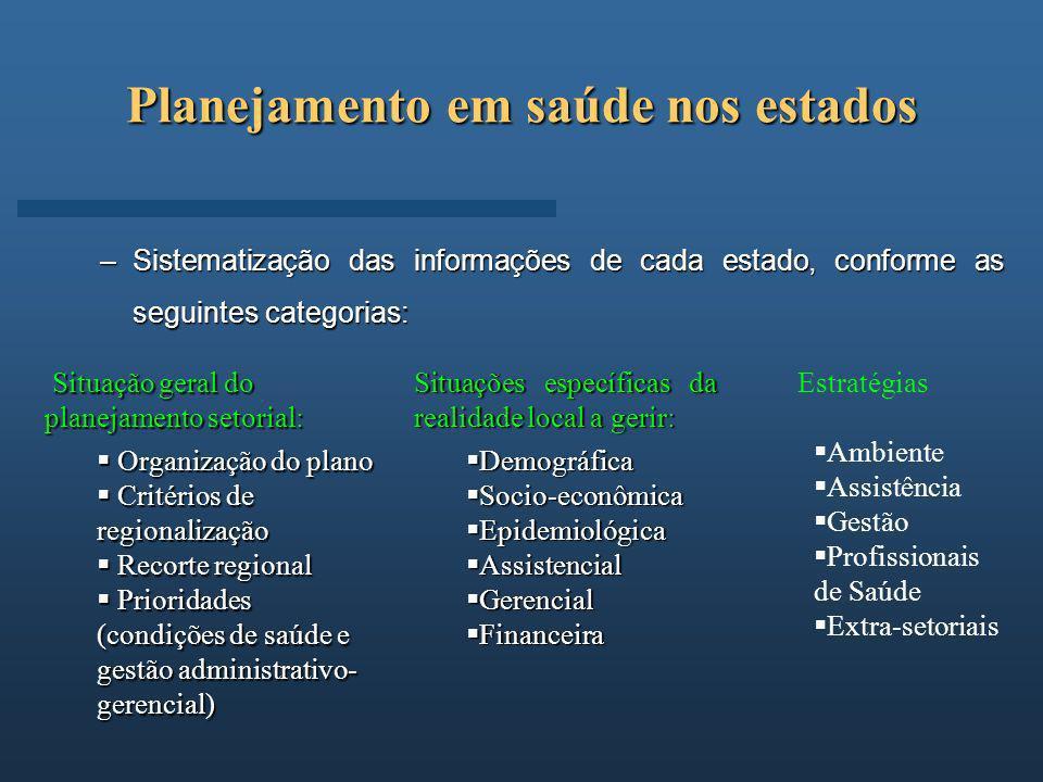 Planejamento em saúde nos estados –Sistematização das informações de cada estado, conforme as seguintes categorias: Situação geral do planejamento set