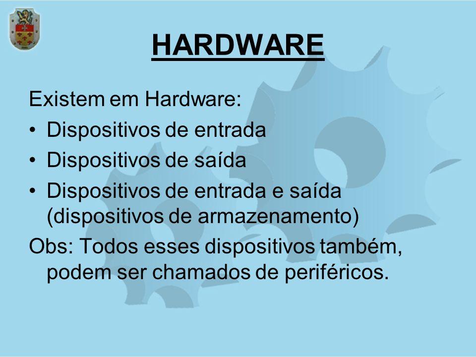 HARDWARE Existem em Hardware: Dispositivos de entrada Dispositivos de saída Dispositivos de entrada e saída (dispositivos de armazenamento) Obs: Todos