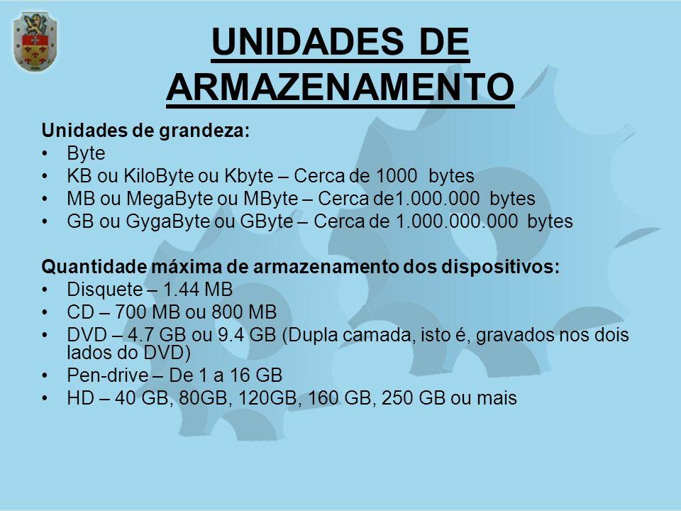 UNIDADES DE ARMAZENAMENTO Unidades de grandeza: Byte KB ou KiloByte ou Kbyte – Cerca de 1000 bytes MB ou MegaByte ou MByte – Cerca de1.000.000 bytes G