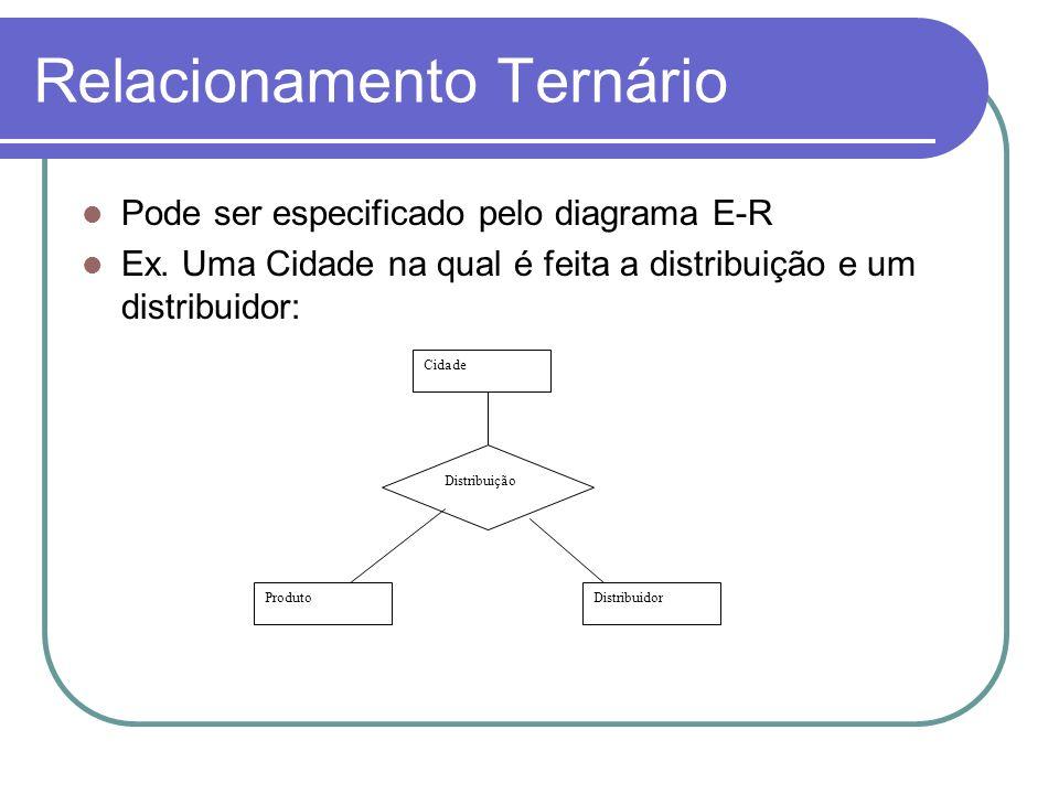 Relacionamento Ternário Pode ser especificado pelo diagrama E-R Ex. Uma Cidade na qual é feita a distribuição e um distribuidor: Cidade DistribuidorPr