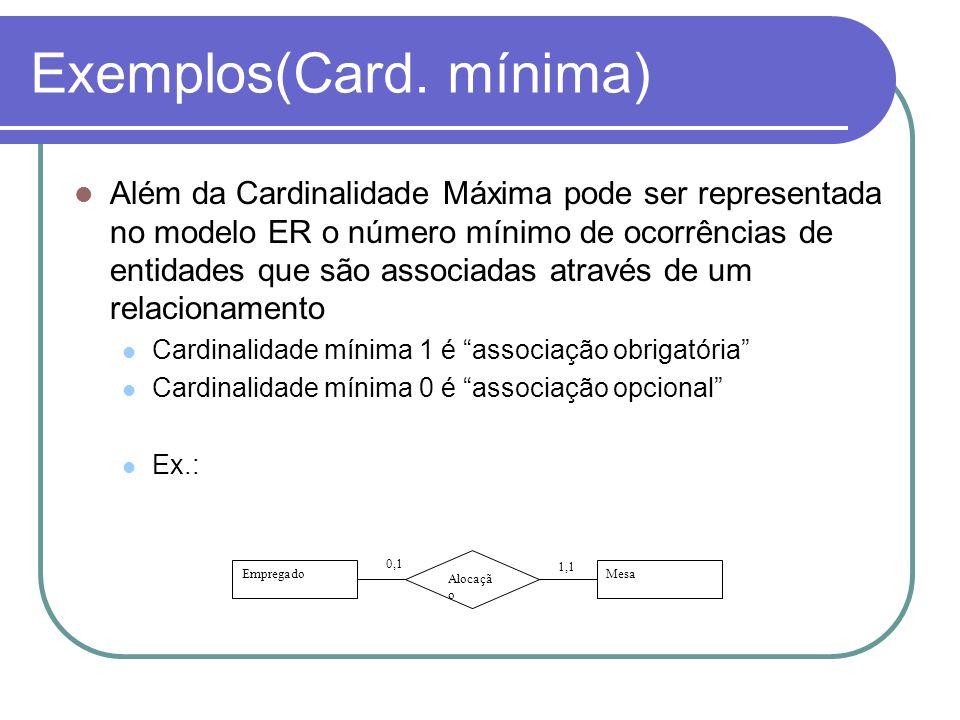 Exemplos(Card. mínima) Além da Cardinalidade Máxima pode ser representada no modelo ER o número mínimo de ocorrências de entidades que são associadas