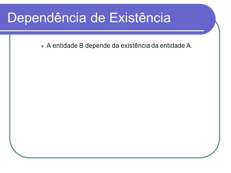 Dependência de Existência A entidade B depende da existência da entidade A.