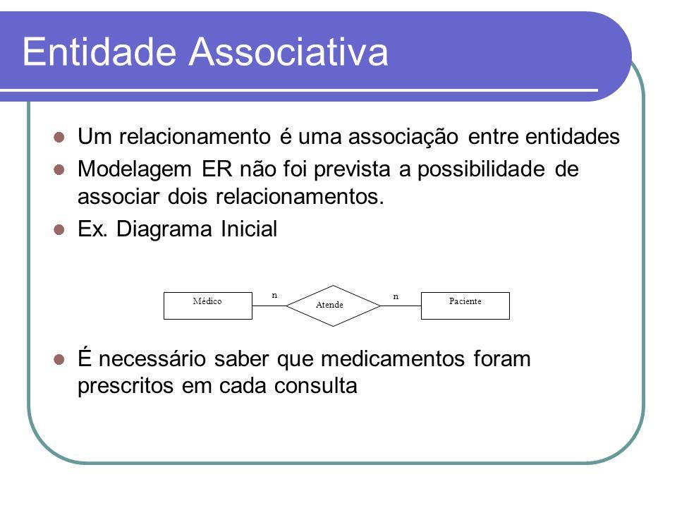 Entidade Associativa Um relacionamento é uma associação entre entidades Modelagem ER não foi prevista a possibilidade de associar dois relacionamentos