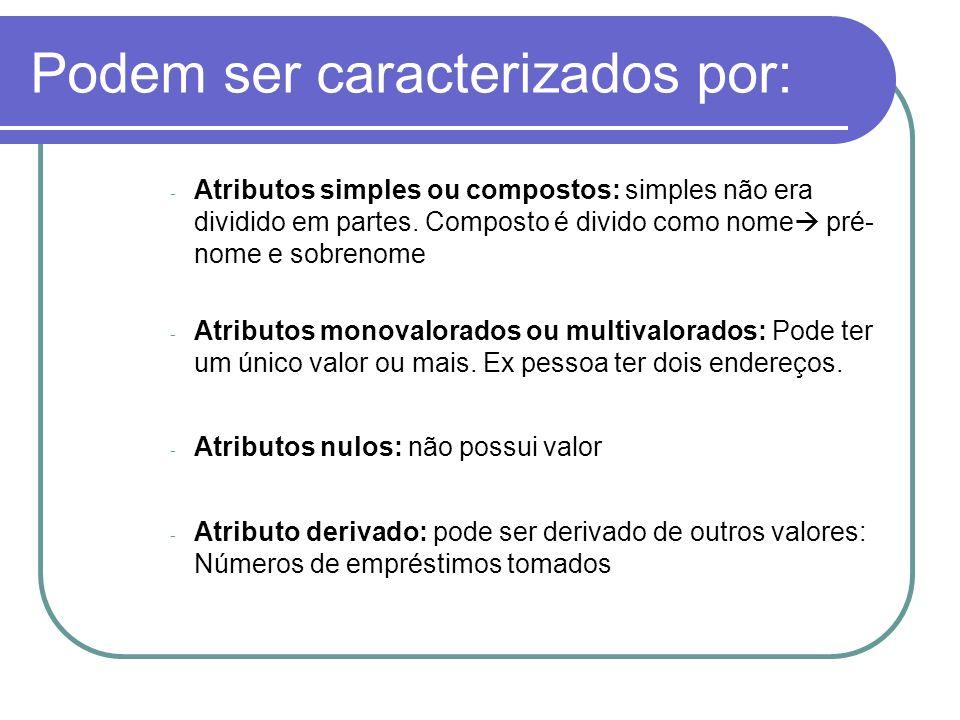 Podem ser caracterizados por: - Atributos simples ou compostos: simples não era dividido em partes. Composto é divido como nome pré- nome e sobrenome