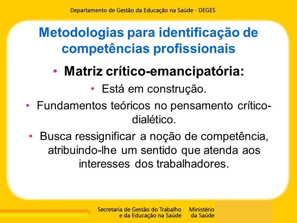 Metodologias para identificação de competências profissionais Matriz crítico-emancipatória: Está em construção. Fundamentos teóricos no pensamento crí