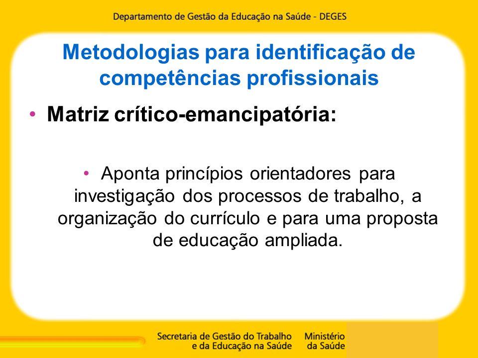 Metodologias para identificação de competências profissionais Matriz crítico-emancipatória: Aponta princípios orientadores para investigação dos proce