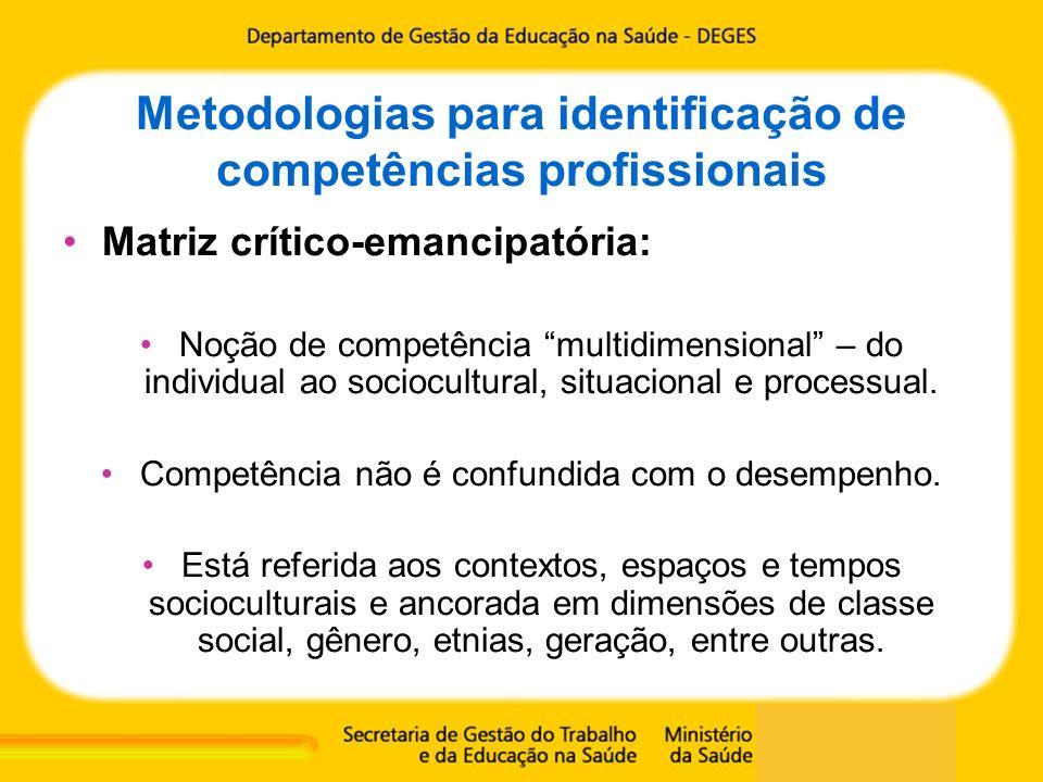 Metodologias para identificação de competências profissionais Matriz crítico-emancipatória: Noção de competência multidimensional – do individual ao s