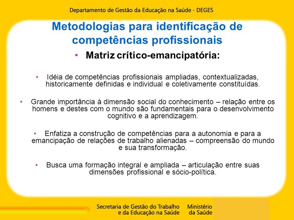 Metodologias para identificação de competências profissionais Matriz crítico-emancipatória: Idéia de competências profissionais ampliadas, contextuali