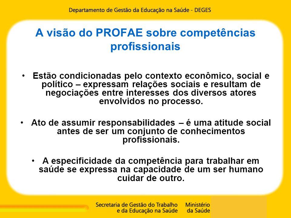 A visão do PROFAE sobre competências profissionais Estão condicionadas pelo contexto econômico, social e político – expressam relações sociais e resul