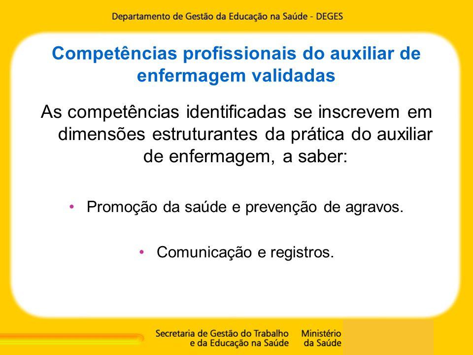 Competências profissionais do auxiliar de enfermagem validadas As competências identificadas se inscrevem em dimensões estruturantes da prática do aux