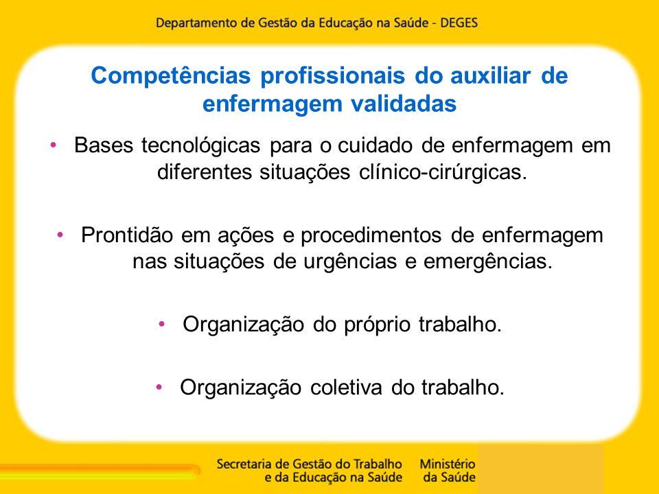 Competências profissionais do auxiliar de enfermagem validadas Bases tecnológicas para o cuidado de enfermagem em diferentes situações clínico-cirúrgi