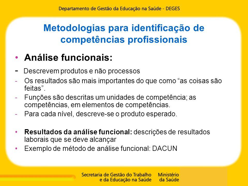Metodologias para identificação de competências profissionais Análise funcionais: - Descrevem produtos e não processos -Os resultados são mais importa