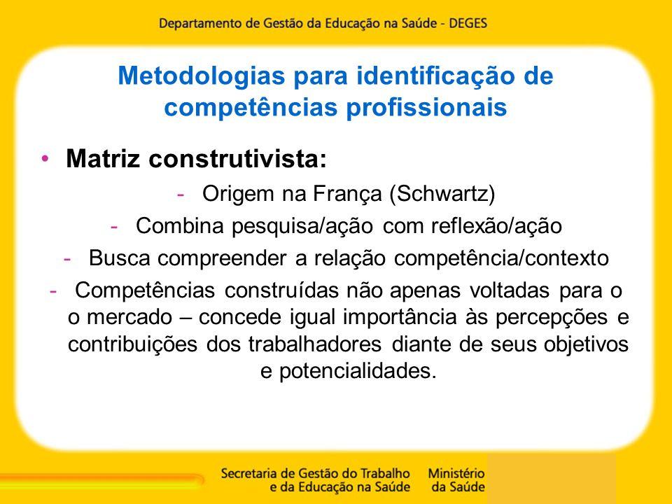 Metodologias para identificação de competências profissionais Matriz construtivista: -Origem na França (Schwartz) -Combina pesquisa/ação com reflexão/