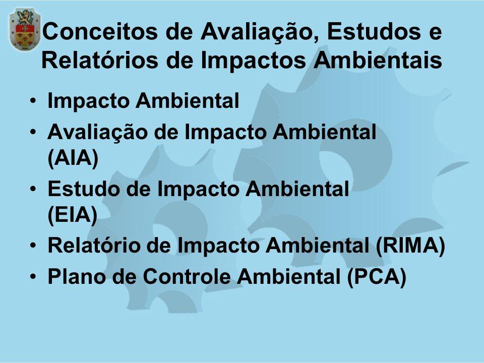 Conceitos de Avaliação, Estudos e Relatórios de Impactos Ambientais Impacto Ambiental Avaliação de Impacto Ambiental (AIA) Estudo de Impacto Ambiental