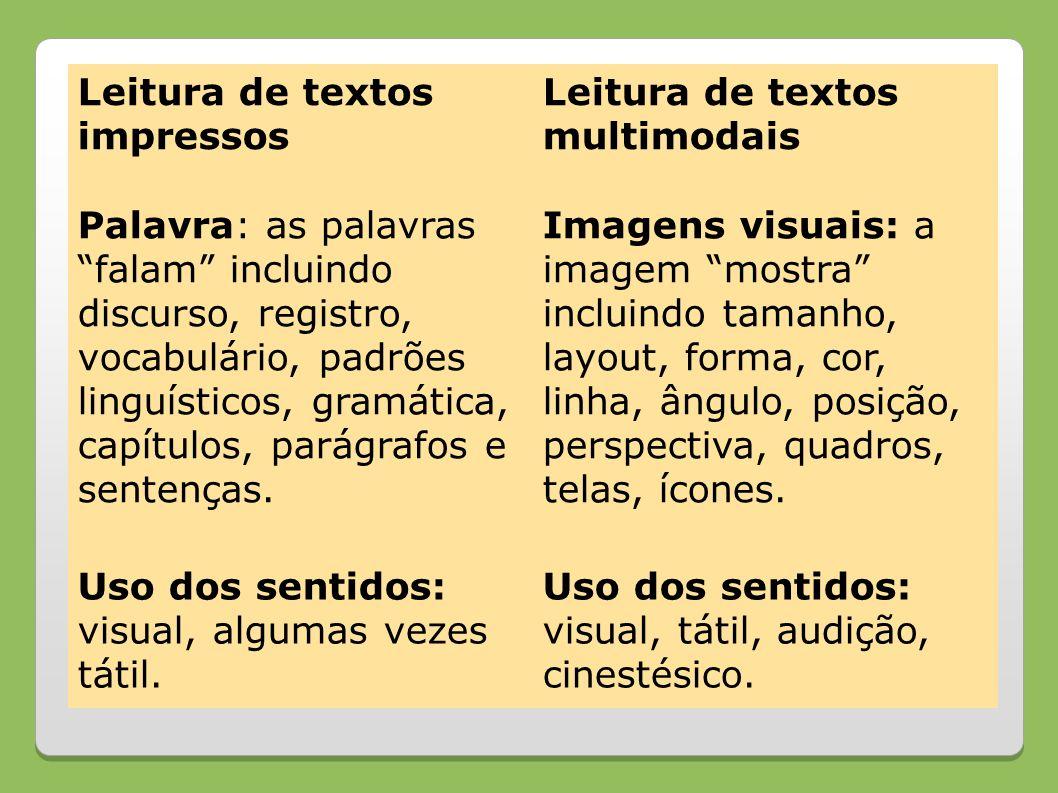 Leitura de textos impressos Leitura de textos multimodais Palavra: as palavras falam incluindo discurso, registro, vocabulário, padrões linguísticos,