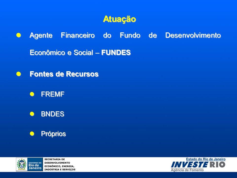 Agente Financeiro do Fundo de Desenvolvimento Econômico e Social – FUNDES Agente Financeiro do Fundo de Desenvolvimento Econômico e Social – FUNDES Fontes de Recursos Fontes de Recursos FREMF FREMF BNDES BNDES Próprios Próprios Atuação