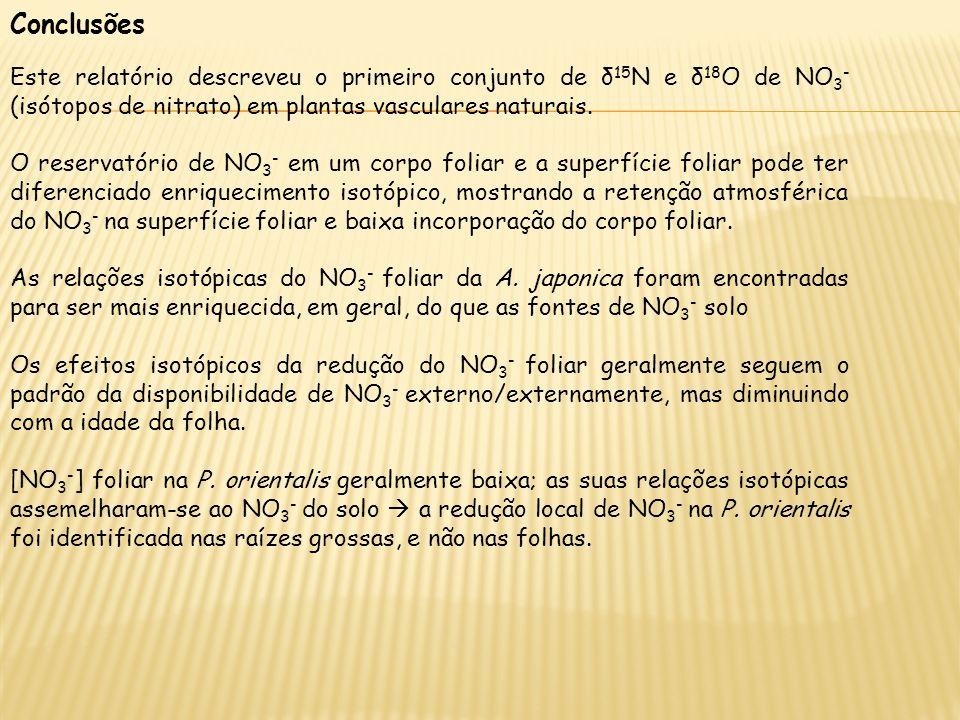 Este relatório descreveu o primeiro conjunto de δ 15 N e δ 18 O de NO 3 - (isótopos de nitrato) em plantas vasculares naturais. O reservatório de NO 3