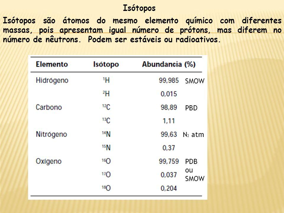 Isótopos Isótopos são átomos do mesmo elemento químico com diferentes massas, pois apresentam igual número de prótons, mas diferem no número de nêutro