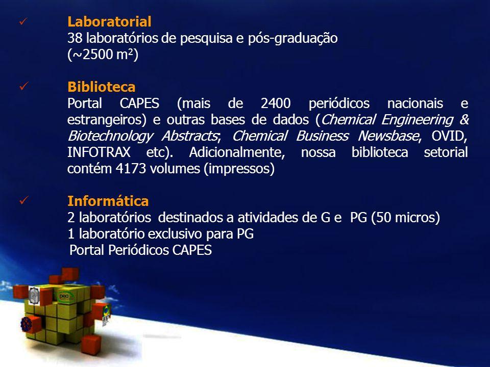 Laboratorial 38 laboratórios de pesquisa e pós-graduação (~2500 m 2 ) Biblioteca Portal CAPES (mais de 2400 periódicos nacionais e estrangeiros) e out