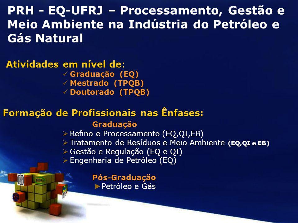 PRH - EQ-UFRJ – Processamento, Gestão e Meio Ambiente na Indústria do Petróleo e Gás Natural Atividades em nível de: Graduação (EQ) Mestrado (TPQB) Do