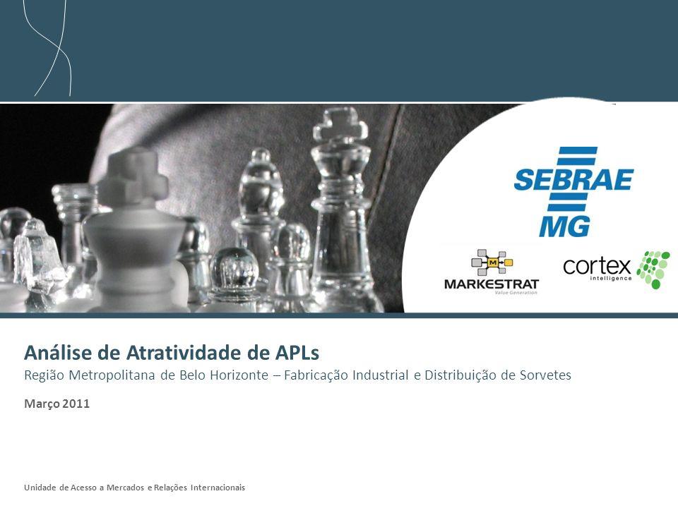 1 Análise de Atratividade de APLs Região Metropolitana de Belo Horizonte – Fabricação Industrial e Distribuição de Sorvetes Março 2011 Unidade de Aces