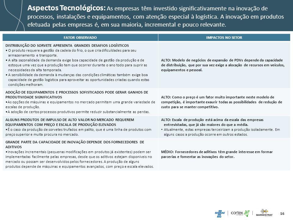 16 FATOR OBSERVADOIMPACTOS NO SETOR DISTRIBUIÇÃO DO SORVETE APRESENTA GRANDES DESAFIOS LOGÍSTICOS O produto requere a gestão da cadeia do frio, o que