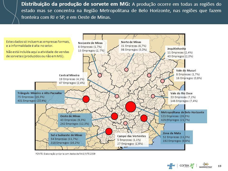 19 Distribuição da produção de sorvete em MG: A produção ocorre em todas as regiões do estado mas se concentra na Região Metropolitana de Belo Horizon