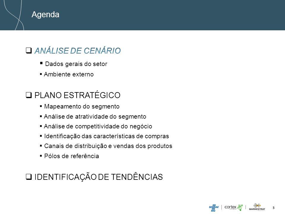 3 Agenda