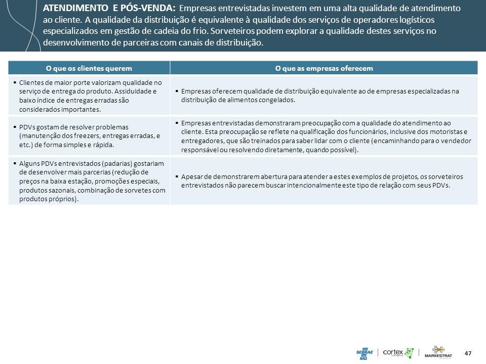 47 ATENDIMENTO E PÓS-VENDA: Empresas entrevistadas investem em uma alta qualidade de atendimento ao cliente. A qualidade da distribuição é equivalente