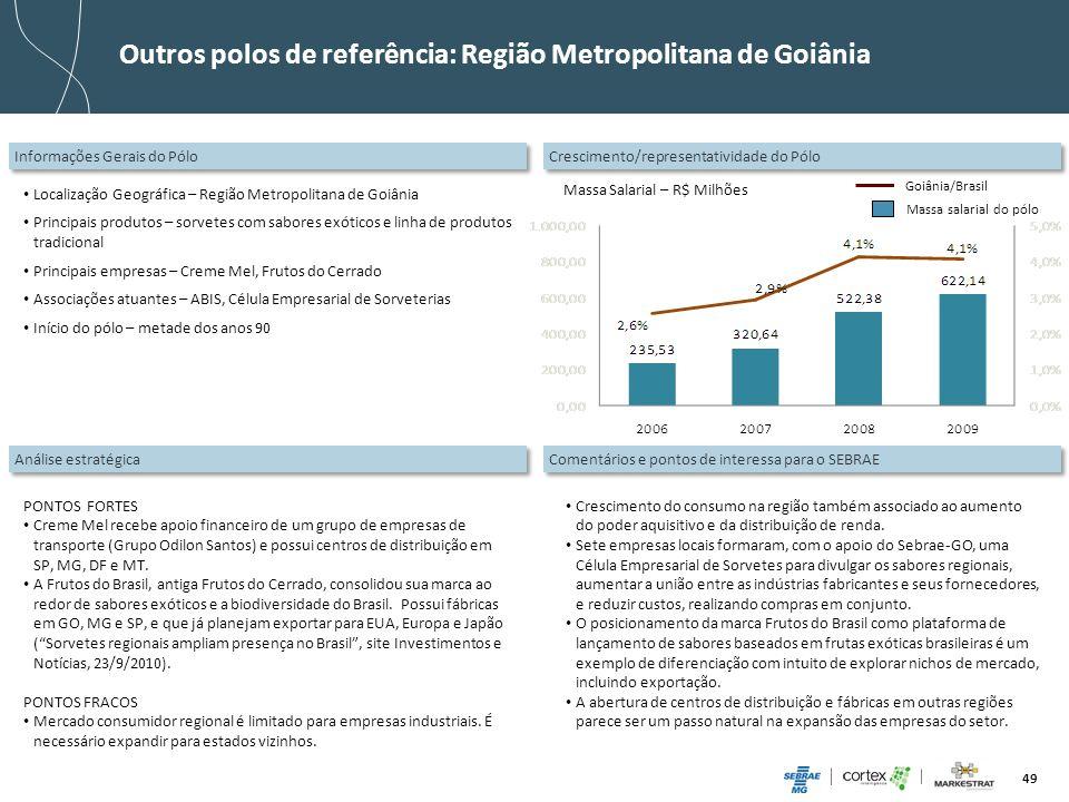 49 Outros polos de referência: Região Metropolitana de Goiânia Informações Gerais do Pólo Localização Geográfica – Região Metropolitana de Goiânia Pri