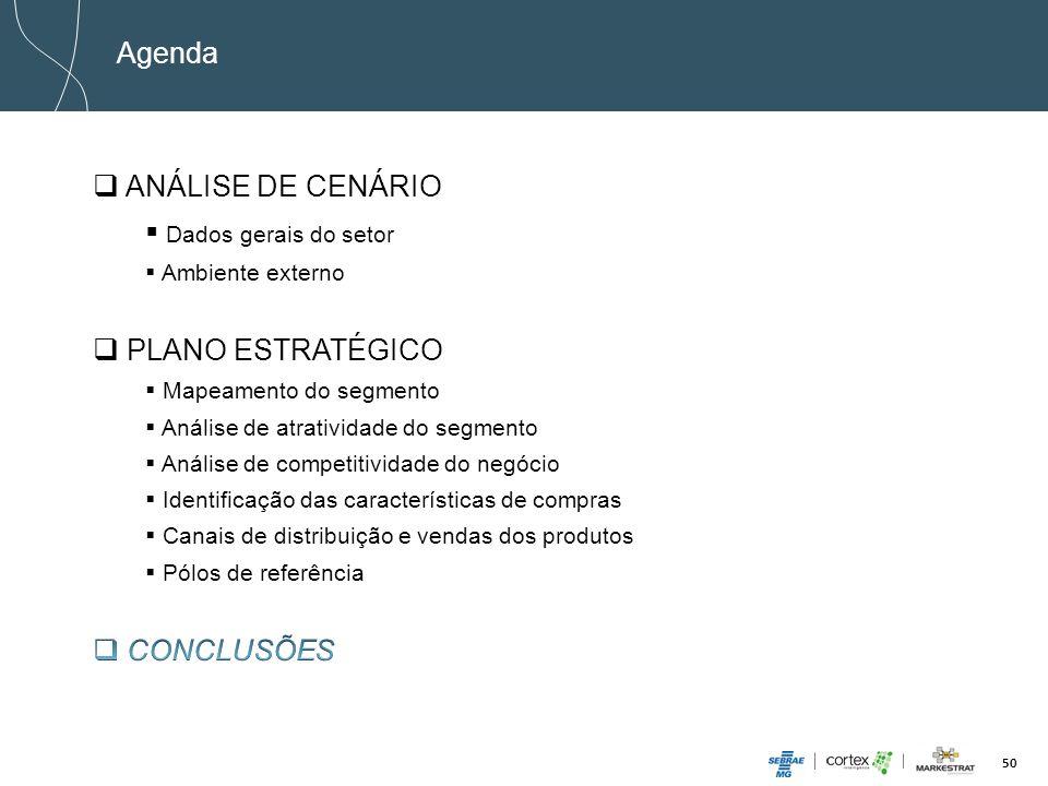 50 Agenda